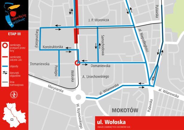 Organizacja ruchu z zamkniętym przejazdem przez torowisko UM Warszawa