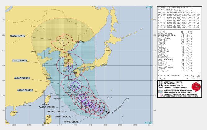 Prognozowana trasa tajfunu Haishen (JWTC)
